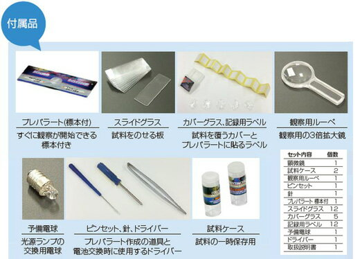 product3