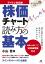 デイトレ対応版 株価チャート読み方の基本-【電子書籍】