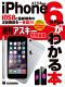 iOS8�Ⱥǿ�ü�������ܵ�ǽ����Ҳ𡪡�iPhone6/6 Plus���狼����