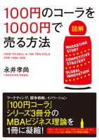 【図解】100円のコーラを1000円で売る方法