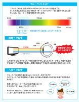 32インチ用ブルーライトカット液晶テレビ保護パネル