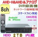 【SA-50939】AHD-H&AHD&アナログ 8ch最高解像度720p(1280x720) or 960H(940x480) 200fps(各ch25fps...