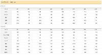 【ブラックフォーマル】人気NO1【あす楽】【即日発送】【送料無料】喪服フォーマルスーツオールシーズンS/M/L/LL10P07Feb16卒業式スーツ
