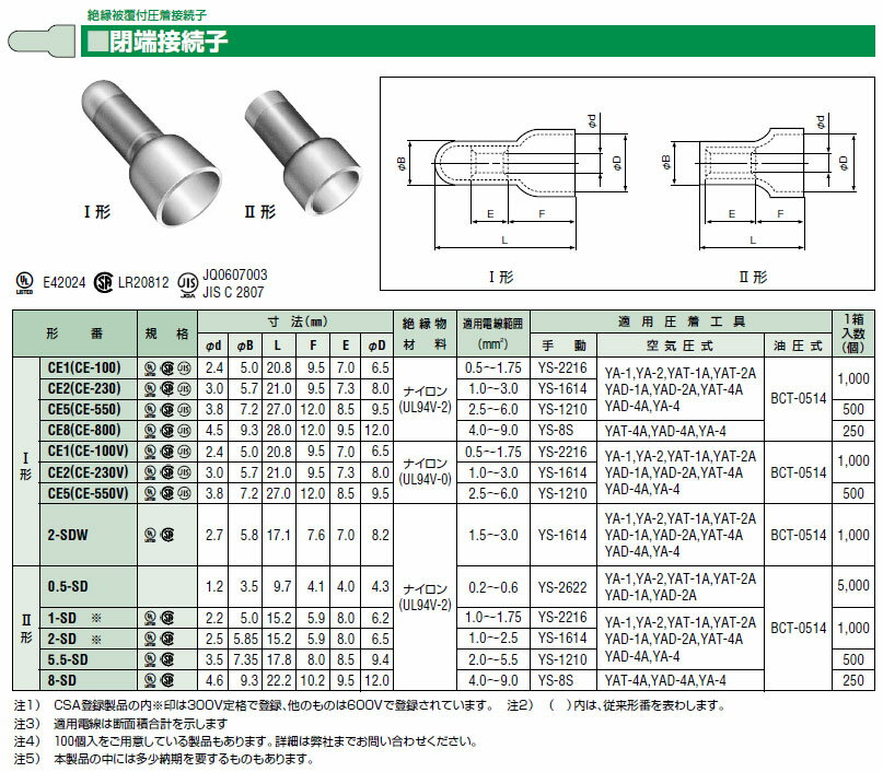 日本圧着端子(日圧JST) 1-SDx10 閉...の紹介画像2
