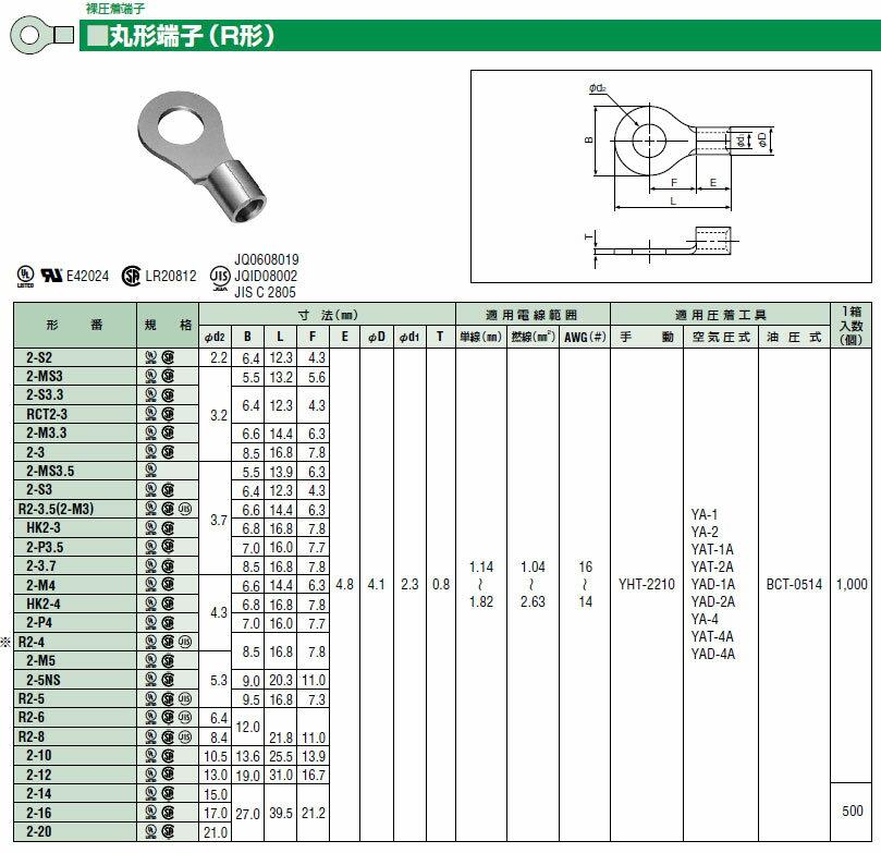 日本圧着端子(日圧JST) R2-6x50 内...の紹介画像2
