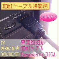 HDMIケーブル1080P