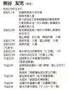 日蓮聖人合掌像 60号 熊谷友児 床の間 置物 仏具 仏像 銅像 送料無料