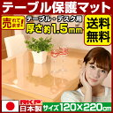 Tablemat120220