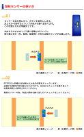 簡単操作で柱の位置がわかる!間柱センサーSS-2000