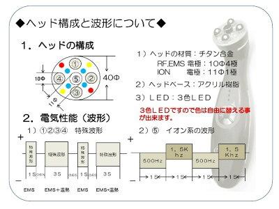エレクトロポレーション美顔器エクラフレーズ・イオン導入・RFラジオ波・LED美顔器・EMS・アリーヴォ・クリオネ