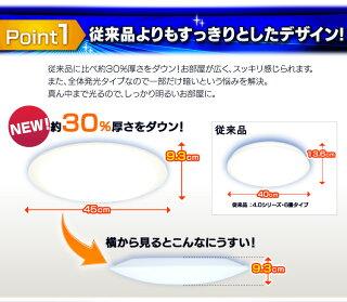 アイリスオーヤマLEDシーリングライト6畳調光3200lmCL6D-N1