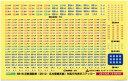 6818 オプションパーツ 近鉄通勤車(2012・名古屋線系統)対応 行先表示ステッカー(再販)[グリーンマックス]《取り寄せ※暫定》