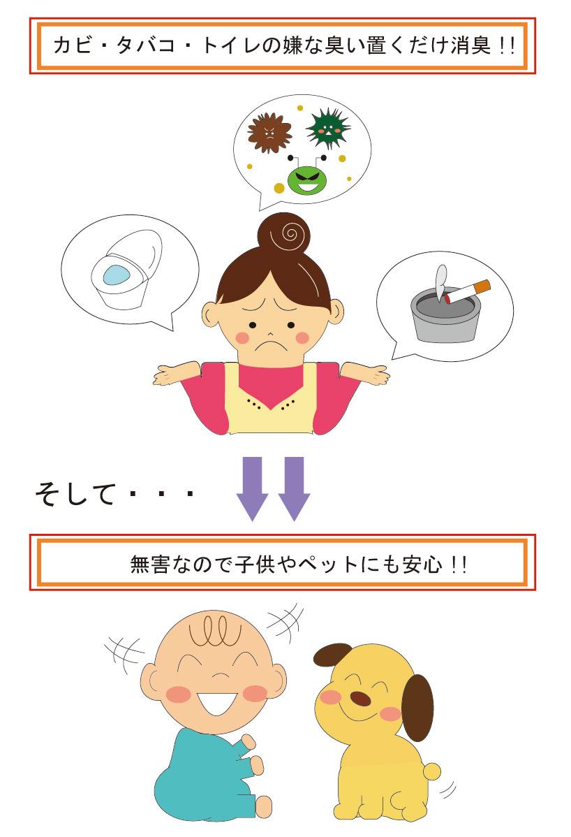 CT触媒 -サキュレントリフレリウム- 消臭ア...の紹介画像3