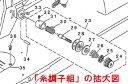 ブラザー 工業用ミシン用糸調子軸止めネジ