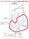 ベビーロック 1本針3本糸ロックミシン(BL3-4370)糸立装置