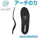 【ゆうパケット配送】 ムジーク インソール ニュートラモーション スリム スニーカー用 MZIS-0201 2021モデル