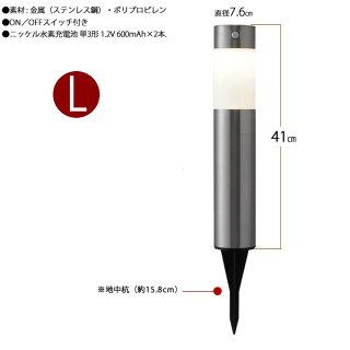 LGS-71/MH3PW�����ݡ���饤��L2����/������