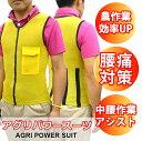 Agri_suit_02