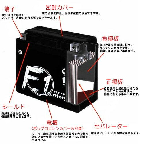【1年保証付き】 F1 バッテリー 【CB10...の紹介画像2