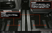 セレナC26フロアマット+ラゲッジマット(トランクマット)+ステップマット(エントランスマット)S-HYBRIDハイブリッドHV純正type(FC26、NC26、FMC26) アルティジャーノフロアマット フロアーマットカーマット自動車マット
