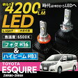 トヨタ エスクァイア[ESQUIRE 80系]専用4200ルーメン LEDハイビーム&フォグランプキットCREE社製LED/4200ルーメン 色温度:6500K 冷却ファン搭載 アルミヒートシンク H8/H10/H11/H16 HB3/HB4