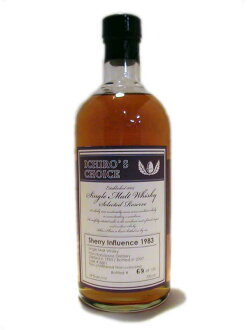 Icroschoice Sherry influence 1983-2007
