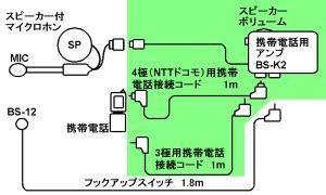 アドニス BS-K2(BSK2) 携帯電話用アンプの紹介画像3