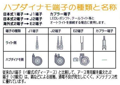 シマノ LP-X101 LED ハブダイナモヘ...の紹介画像2