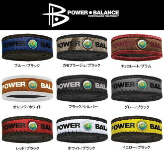 And write a review! Favorite athletes of world power balance neoprene band