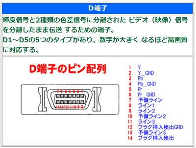 D端子ケーブル(オス⇔オス)/10m/D5対応...の紹介画像3