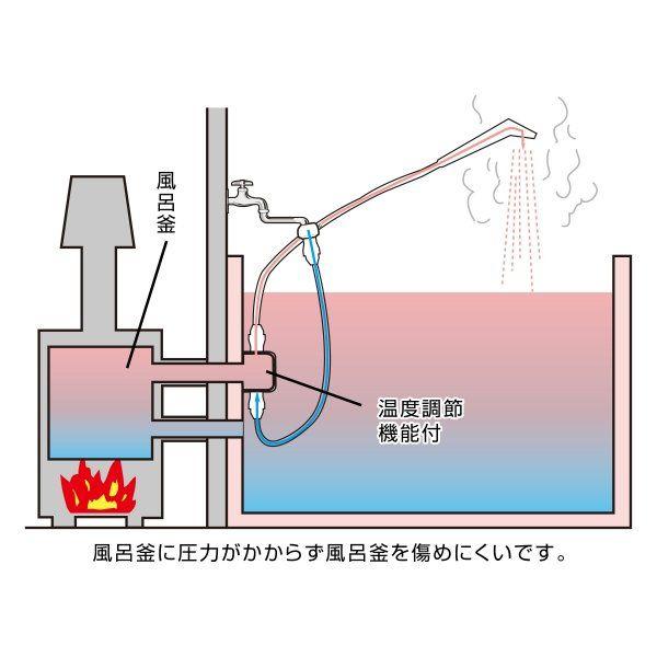 風呂 お風呂 簡易シャワー : ... 簡易 シャワー【RCP】(お風呂