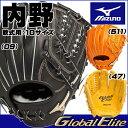 ミズノ 軟式用 グラブ グローバルエリートGgear 内野手用H3 10サイズ 1AJGR14433 トリプルX