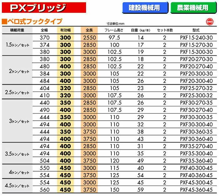 3トン/組【全長3.000・有効幅400】日軽...の紹介画像3