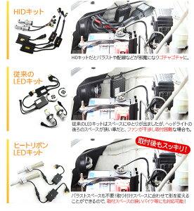 LEDヘッドライトヒートリボンLEDヘッドライトH4Hi/Lo4000LM/6500K12/24V兼用PHILIPS製LEDヘッドライトヒートリボンオールインワンヘッドランプ