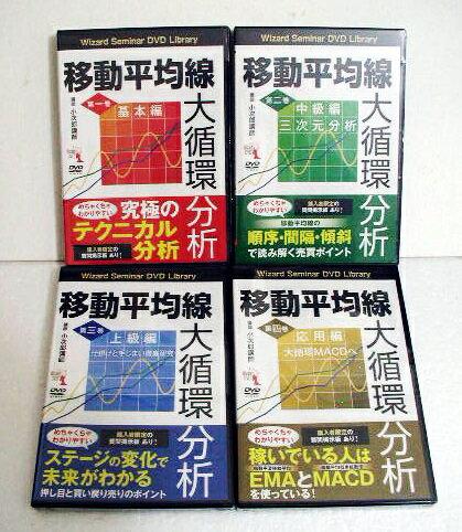 『DVD 移動平均線大循環分析 第1巻〜4巻 セット』講師:小次郎講師