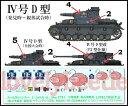 1/16戦車用デカール ガールズ&パンツァー オフィシャル デカール あんこうチーム 4号戦車 D型/D型改 F2型仕様 2731 TB/ガルパン/ GIRLS und PANZER /4号戦車/西住