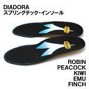 ディアドラ安全靴用 スプリングテックインソール