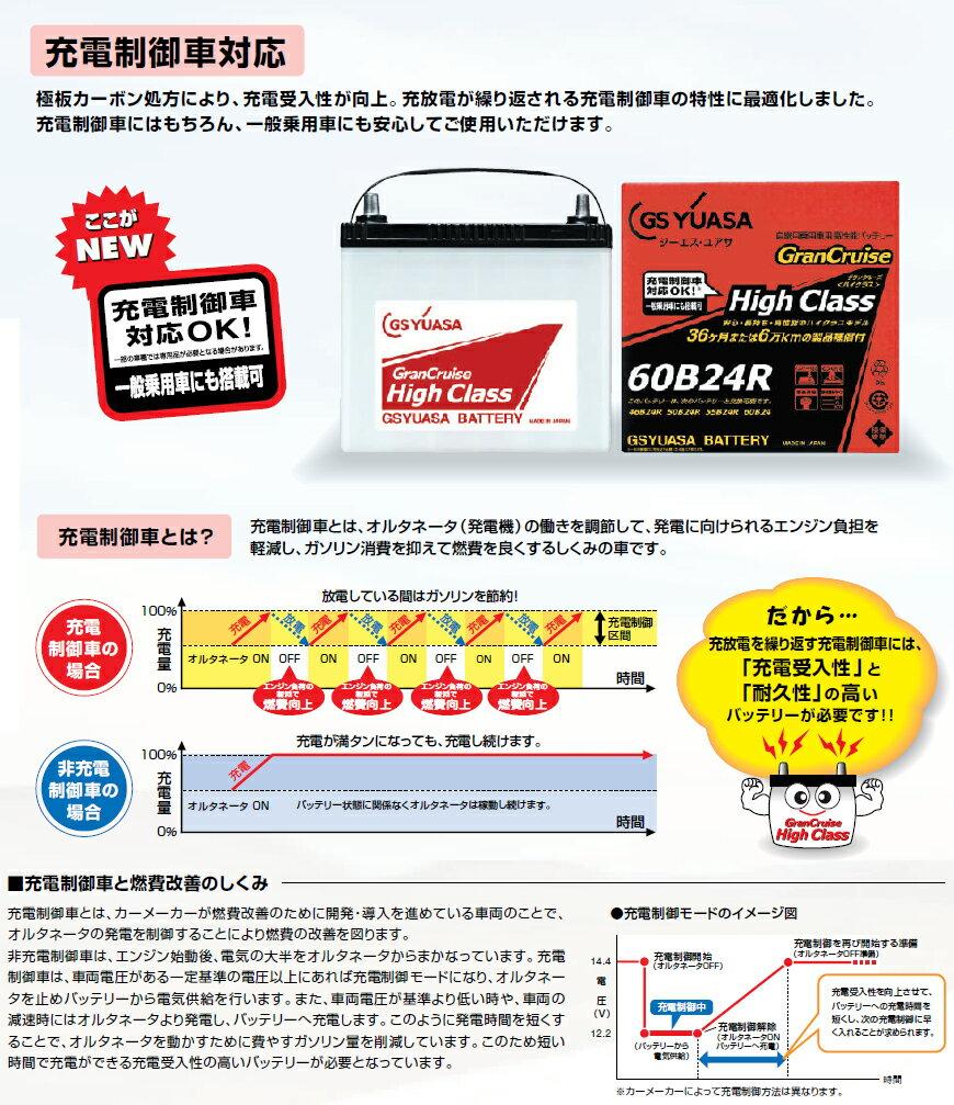 GSユアサ 高性能カーバッテリー GHC-80...の紹介画像3