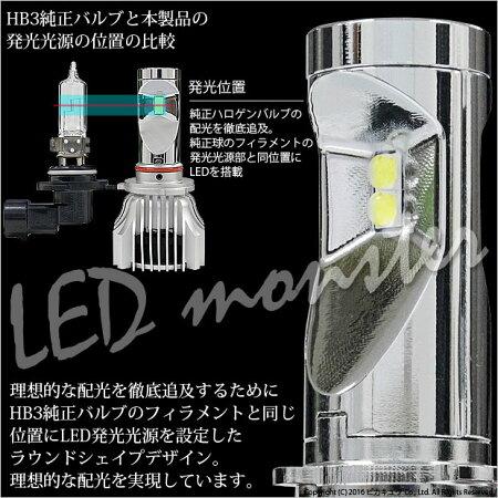 ★★☆LEDMONSTERL4600LEDハイビームバルブキットLEDカラー:ホワイト6600Kバルブ規格:HB3品番:LMN111