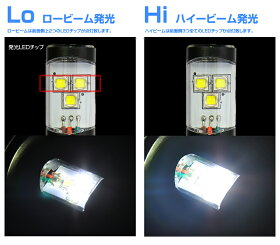 ����̵��,LED,�إåɥ饤��,H4,Hi/Lo����,�ǿ�,CREE���å����,3000�롼���