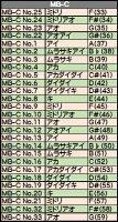 ゼンオンミュージックベルレインボーカラー・スペシャルセット27音ソフトケース付きZMB-Cハンドベル