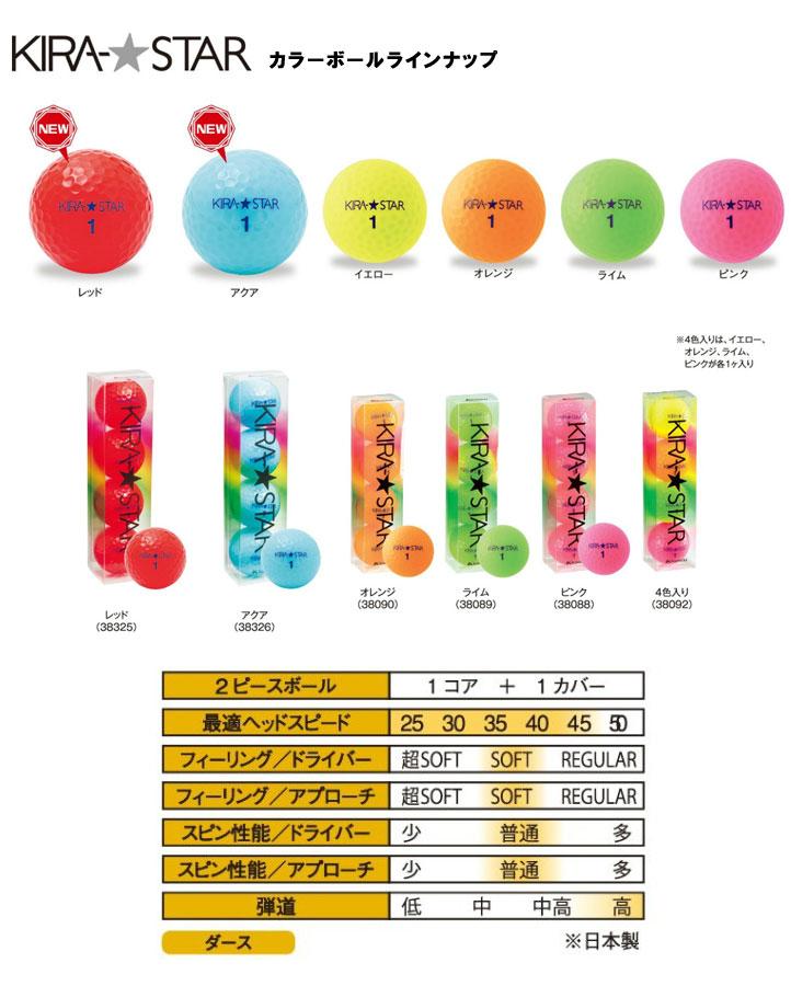 【3営業日出荷対応 オウンネーム 名入れゴルフ...の紹介画像2
