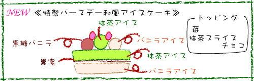 手作りバースデイアイスケーキ和風抹茶ver 5号の紹介画像2