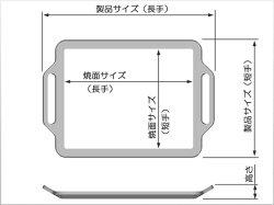 バーベキュー鉄板詳細図