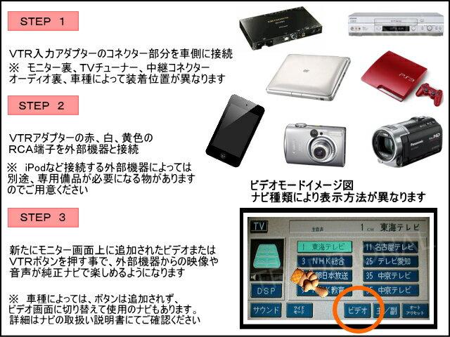 トヨタ 外部入力 VTRアダプター【 50cm...の紹介画像2