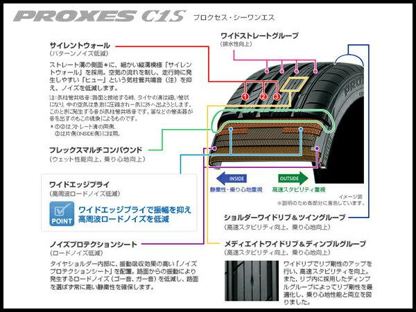 [送料無料]トーヨータイヤプロクセスC1S 「245/40R20 99W」20インチ/ TOYO PROXES C1S 【1本でも送料無料】