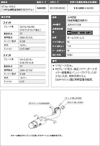 ���ܲ��ޥե顼 ��GT box 06��S��  �� �����ե� [DBA-ZC72S] 1.2 K12B (10/9��) FF �� ('10��®�������б���ǥ�)