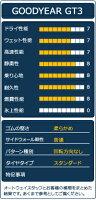 GOODYEAR(���åɥ��䡼)GT3