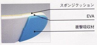 【地下足袋】 力王クッション3 (5枚コハゼ)...の紹介画像2