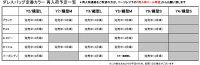 【送料無料】ダレスバッグダレスバッグレザービジネスリュック3wayビジネスバッグ3wayバッグリュック防水メンズレディースブリーフケース軽量A4ビジネスネイビー通勤ブラックブラウンビジネスリュック日本製豊岡PCバッグ